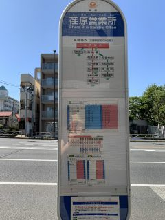 荏原営業所バス停